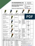 16mm LED Indicator-Npl