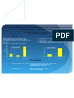 Rivaroxaban Audit & International Survey