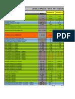 Check List Operacao de Moendas - Unid PTP