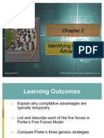 Porter's 5 Force Model PPT