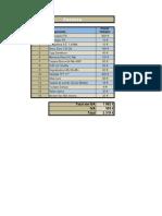 Trabajo Excel Definitivo Mileva