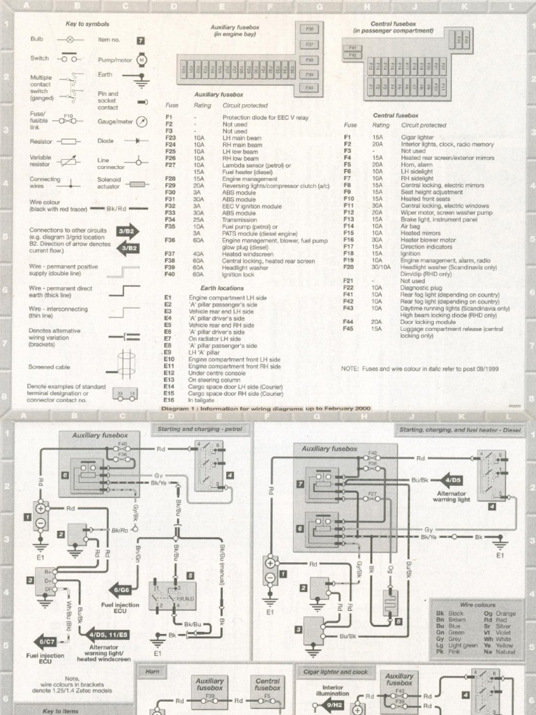 ford fiesta electric schematic Ford 4x4 Wiring Diagram
