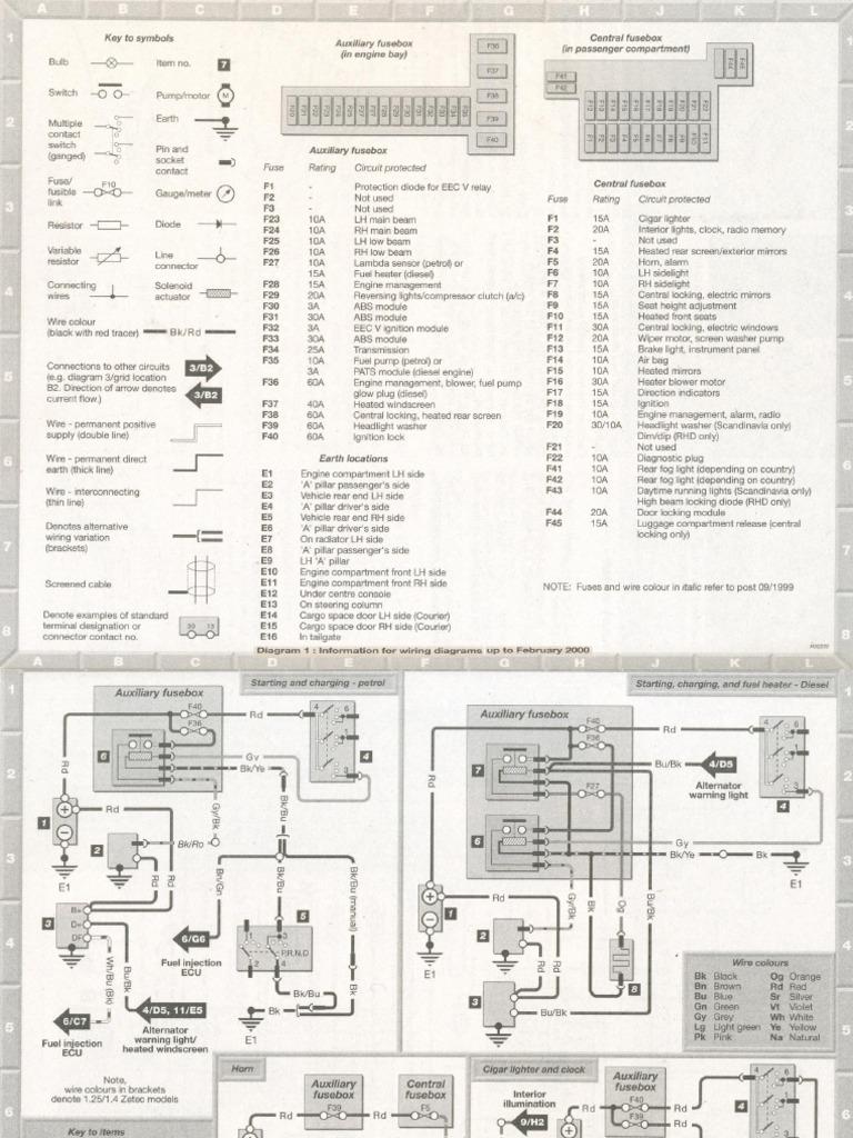 ford fiesta electric schematic | ford motor company  scribd