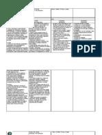 Modelo de Planificación mensual 5°