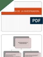 Meodologia de La Investigacion