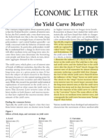 FRBSF Yield Curve
