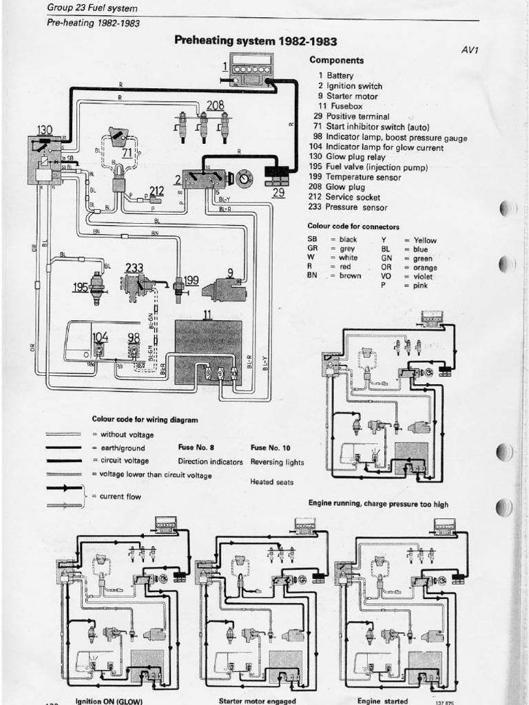 Volvo 240 D24 Wiring Diagram Diagrams 1998 740 Preheating Rh Scribd Com