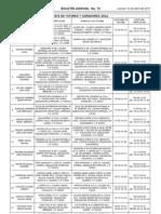 Lista de Tutores y Curadores Para El Ejercicio 2011
