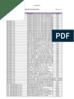 Lista de Precios de Materiales de Construccion