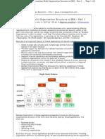 Understanding Multi-Organization Structure in EBS – Part 1