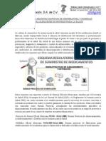 Registro de Temperatura y Humedad_insumos Para La Salud