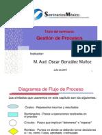 Taller Gestión de procesos Mat complementario