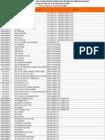 Listado Medicamentos Biologicos Vigilados 2009