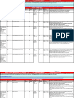 Oracle Fusion Middle Ware 11gr1 (11 1 1 1 0) Certification Matrix