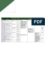 DBA1 10g Correspond en CIA Planificacion COnline Kit PDF Parciales