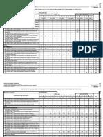 Sistema de indicadores 2006