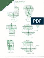 Kite Patterns