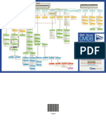 BMC Atrium CMDB 2.1 Common Data Model