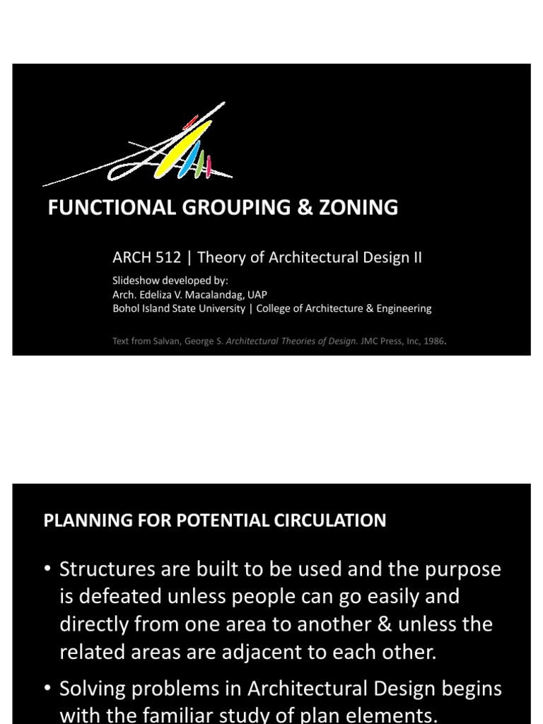 Arch 413-Functional Grouping & Zoning