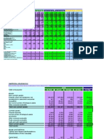 Copia de Analytical Information 30 Sep 2010