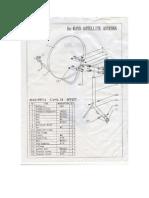 Instalar una antena parabólica