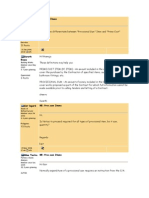 Provisional Sum & Prime Cost