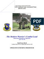 Modern Warriors Combat Load Report