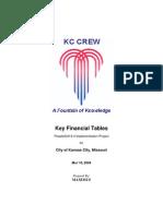List of Key FSCM Tables