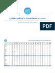 Valuacion de Empresas Latinoamericanas