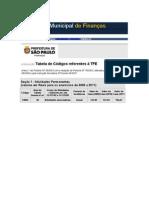 TFE - Tabela TFE