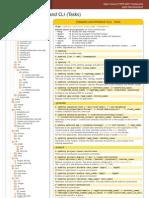 Cheatsheet DirectoryStructureAndCli1