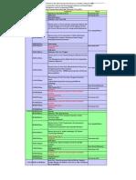 QiR2011_PresentationSchedule