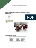Ficha de recursos turísticos asturias
