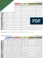 New Haven CMT 2008 - 2011 Grade Level Comparison