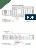 Rezultatele examenului de capacitate si ale concursului pentru parohia Bocsa Vasiova, 11 iulie 2011
