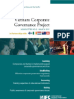 Vietnam Corporate Governance Project