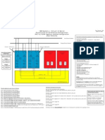 VIOS Physical & Virtual Ethernet Cfg for 802.1q
