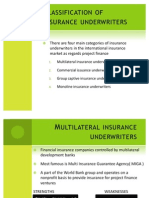 Types of Insurance underwriters & integrated policies