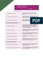 UDL Checklist