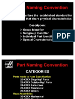 Part Numbering Convention