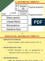 CAP-3 Sistem Operativ