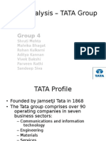 TATA Group-BCG Analysis –