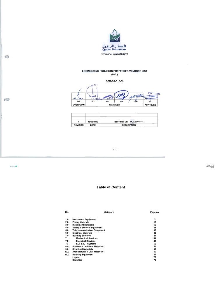 Qp Latest Vendor List Qfm Dt 017 05 Rev 0 2010 02 23 Pvl Diagram Potain Tower Crane Specification Software Block Basic Approved Machine Diesel Engine