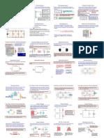 Formulas-Landscape Layout 2