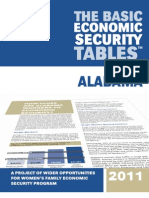 Alabama Basic Economic Security Tables 2011