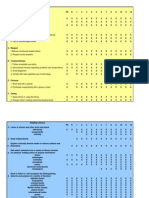 OGISD Library Scope and Sequence