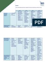 Performance Measurement Framework