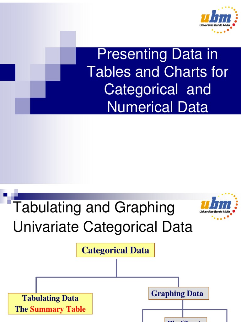 Surprising Presenting Data In Tables And Charts For Categorical And Download Free Architecture Designs Scobabritishbridgeorg