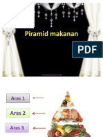 Piramid makanan