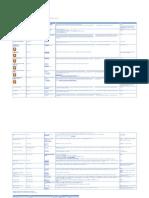 51519117 Latest Amendments 2011 to Marpol